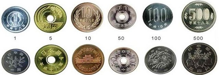 mata uang yen jepang logam atau koin