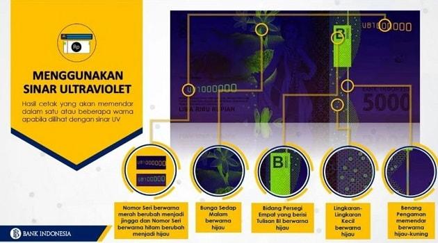 Bagian belakang Rp5.000,00 disinari lampu ultraviolet