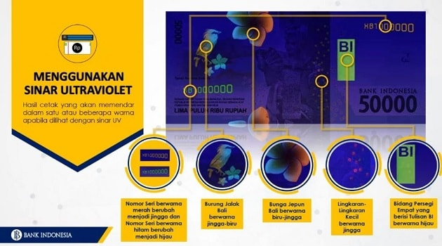 Bagian belakang Rp50.000,00 disinari lampu ultraviolet