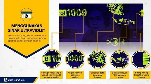 Bagian depan Rp1.000,00 disinari lampu ultraviolet