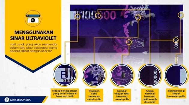 Bagian depan Rp100.000,00 disinari lampu ultraviolet