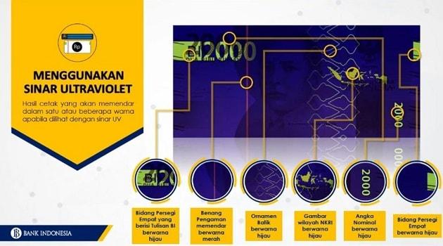 Bagian depan Rp2.000,00 disinari lampu ultraviolet