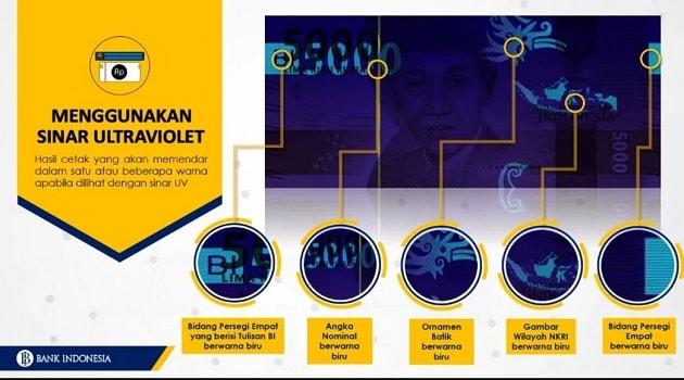Bagian depan Rp5.000,00 disinari lampu ultraviolet