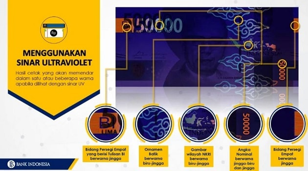 Bagian depan Rp50.000,00 disinari lampu ultraviolet
